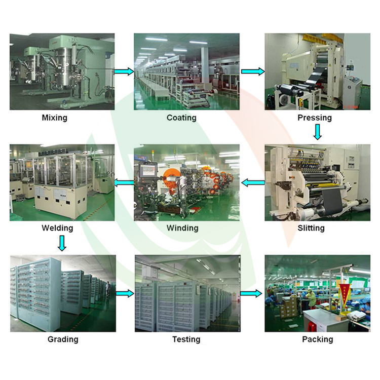 Automatic Aluminum Shell Battery Production Line