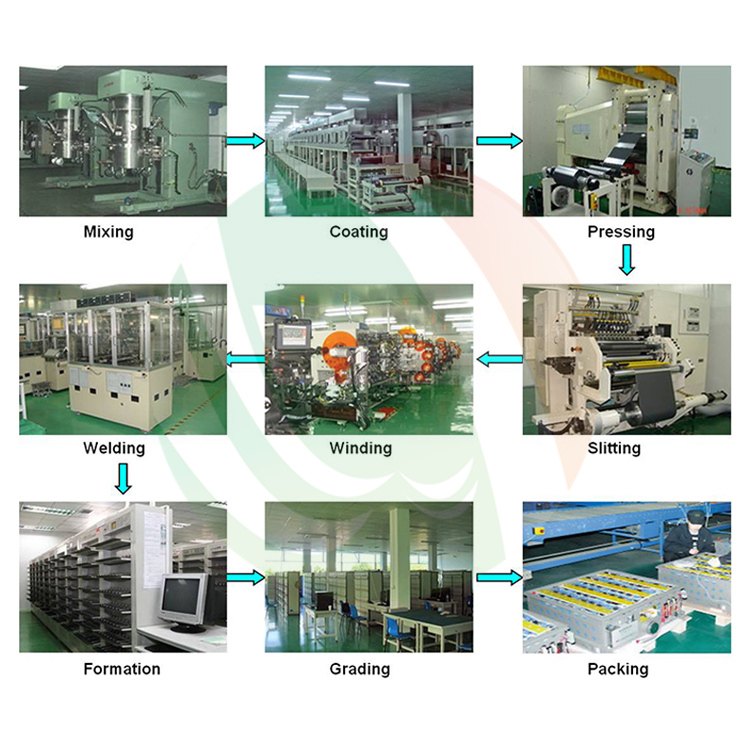 Semi-auto Lithium-ion Battery Production Line