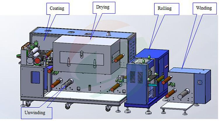 Battery Coating Machine.jpg